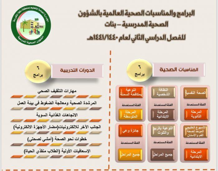 23 برنامجا ودورات تدريبية تطلقها إدارة الشؤون الصحية المدرسية في تعليم مكة منصة الحدث الإلكترونية