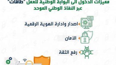 """Photo of """"#هدف"""": ربط دخول مستخدمي """"طاقات"""" بخدمة """"النفاذ الوطني"""" يدعم سياسات التحول الرقمي"""